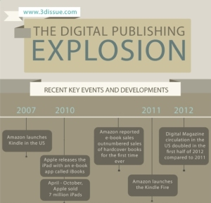 digital-publishing-explosion-1
